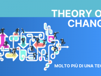 Le 7 pillole sulla Theory of Change